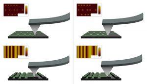 3D illustration on sharpness